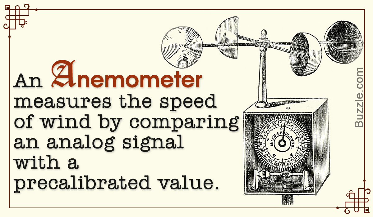 Anemometer - History and Working Principle